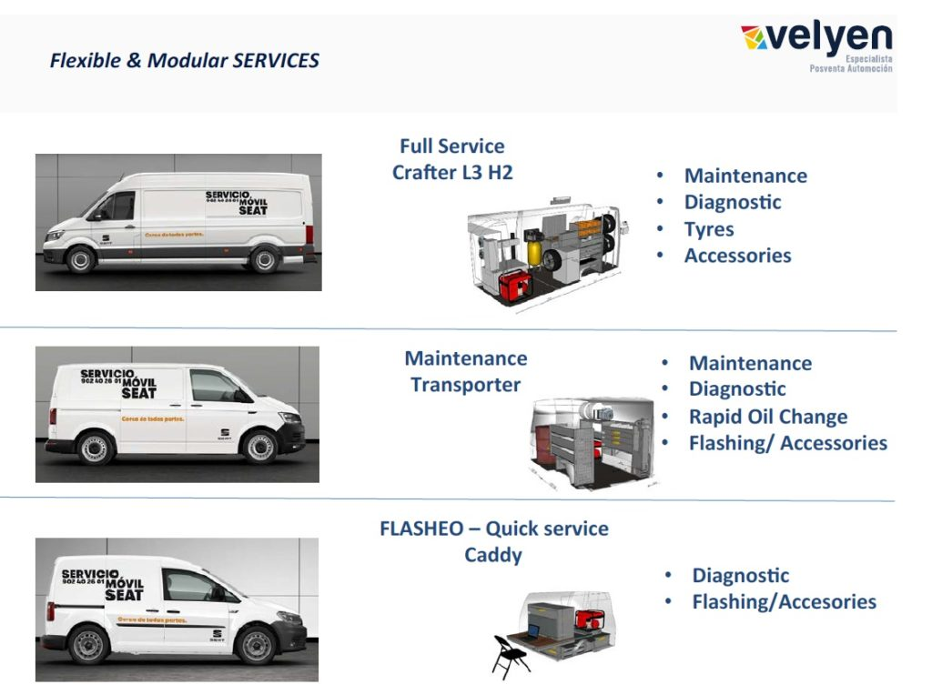 Flexible and Modular equiped by Velyen